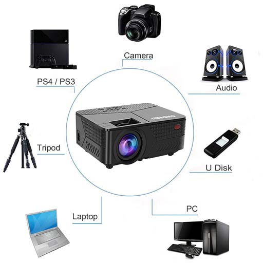 OHDERII Projector, 1080p Supported Maximum 120 Display
