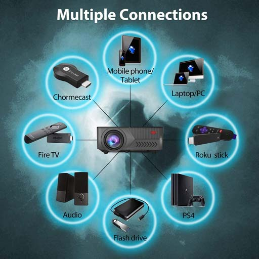 Pansonite Mini Projector 5200 Lumens Projector for Outdoor Movies Support 1080P and Max.200
